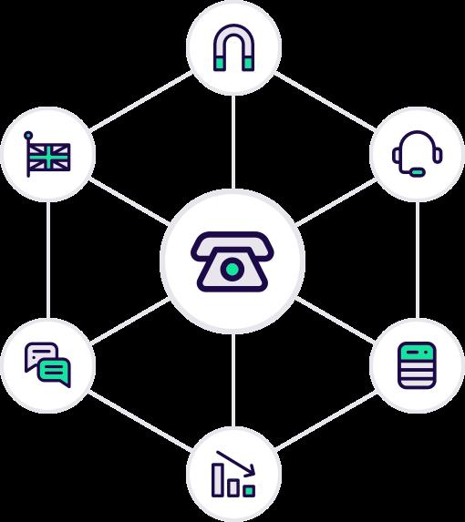 Shortlist Marketing service symbols - telephone, magnet, flag, text bubbles, chart, data sheet and telephone head-set.